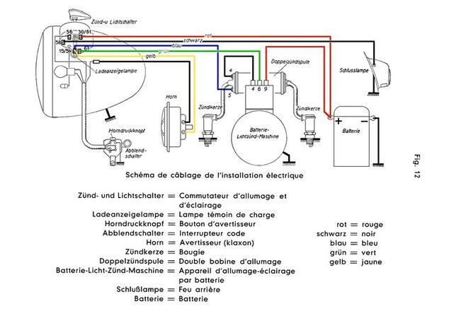 Circuit électrique de la KS601
