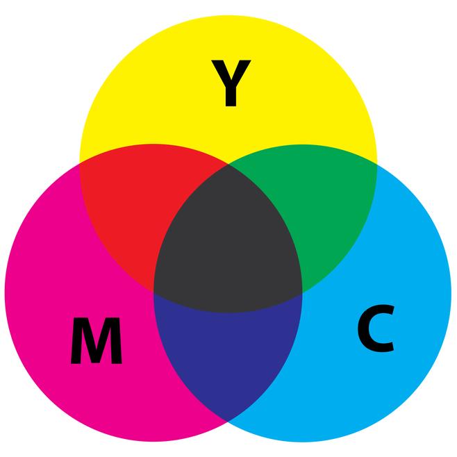 Farben-Lehre