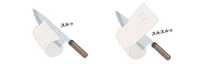 合板の製造方法の説明_2