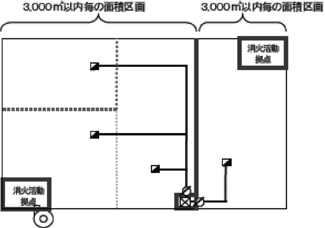 防火区画ごとに排煙たてシャフトを設ける例