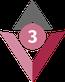 Button 3 - Schlüsselprojekt erfolgreiches Change-Management