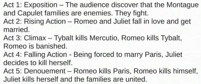 romeo and juliet denouement