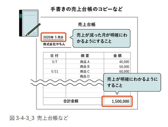 売上台帳の見本(家賃支援給付金)