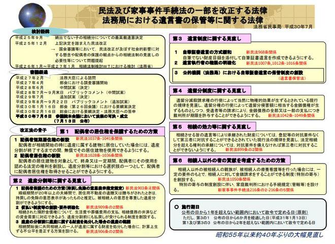民法及び家事事件手続法の一部を改正する法律について(相続法の改正)
