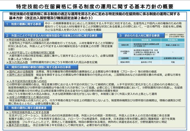 特定技能の在留資格に係る制度の運用に関する基本方針の概要