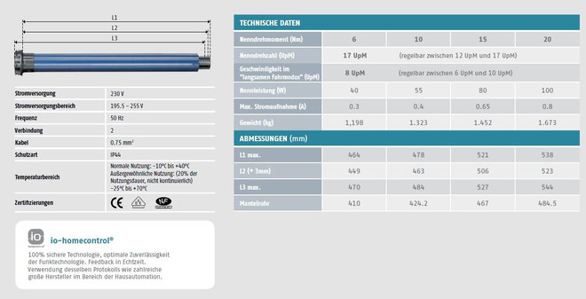 Somfy S&SO RS100 - Der erste intelligente Funkantrieb