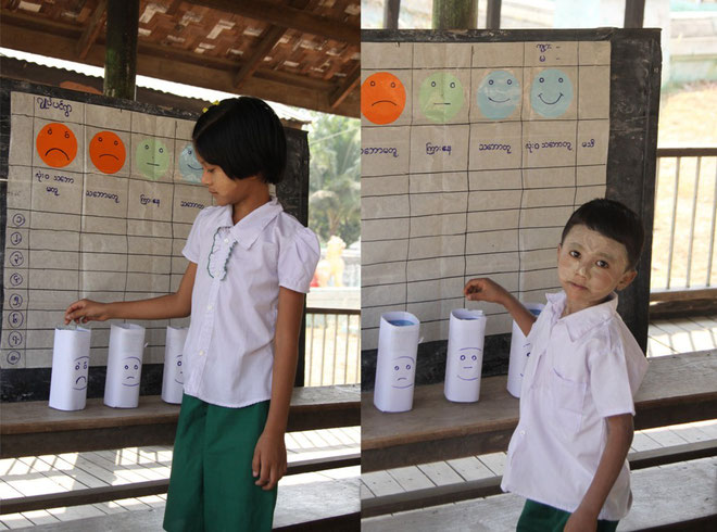 Picture 36: Children performing a smiley scale rating
