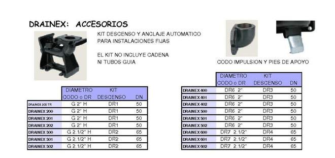 sumergida residual DRAINEX - ACCESORIOS