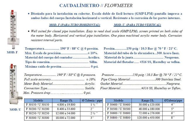 características caudalímetro contraincendios