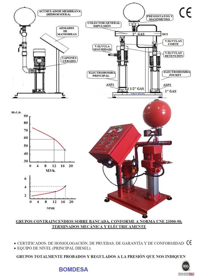 características técnicas grupo presión contraincendios