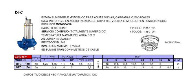 sumergida residual DFC