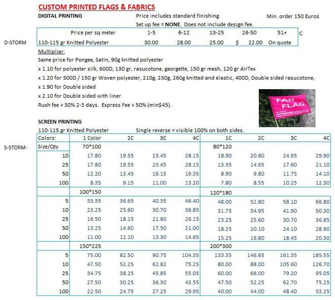 Custom Flag Pricing