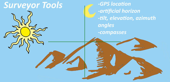 Surveyor Tools - Website of sciencewithandroid!