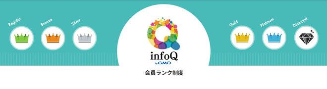 infoQランク制度