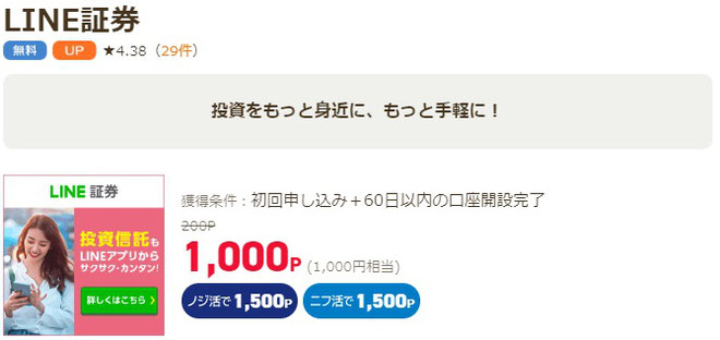アンケートサイト比較一覧ランキング経由で1000円分のポイントは稼げない
