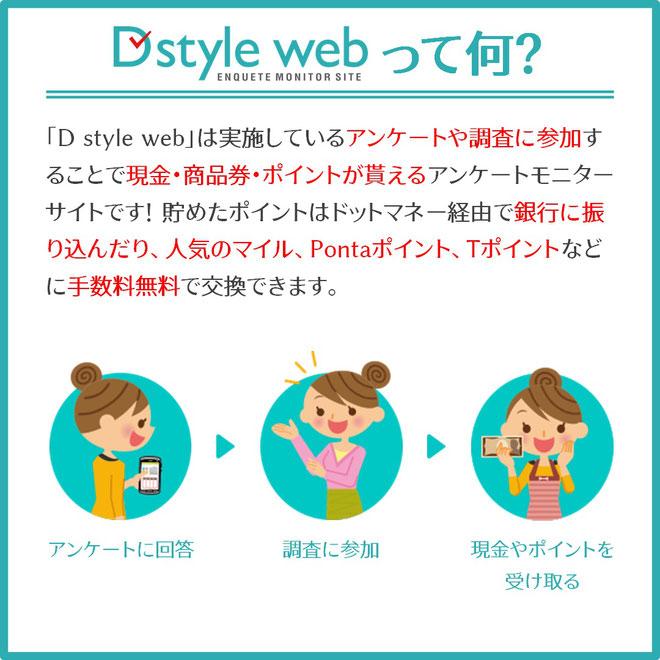アンケートサイトD style webはどんなサイト