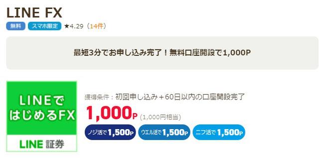 簡単に1000円稼げる