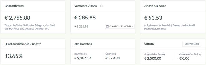 freaky finance, P2P-Update 2019, Februar 2019, Robocash, Anleger Dashboard