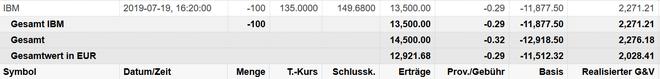 freaky finance, Aktienverkäufe im Juni, GE und 3M Aktien
