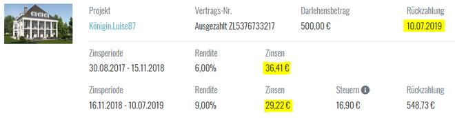 freaky finance, Zinsland, Projekt Königin Luise, Projektdetails, Immobilien-Crowdinvesting