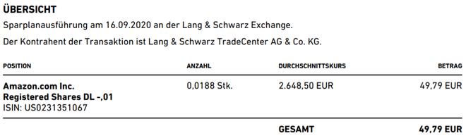 freaky finance, Trade Republic Aktiensparplan, Amazon