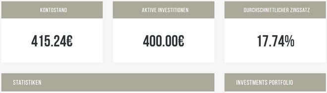 freaky finance, Crowdestor, Crowdfunding, Rendite, Anleger-Dashboard