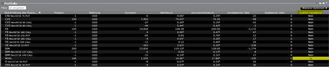 freaky finance, Optionshandel, TWS, zuletzt liquidieren