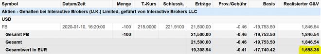 freaky finance, Alcon, Aktien, Verkauf