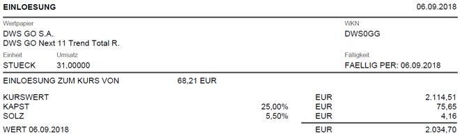 freaky finance, Index Zertifikat auf DWS Next 11 Trend TR, WKN DWS0GG, Erlös bei Verkauf