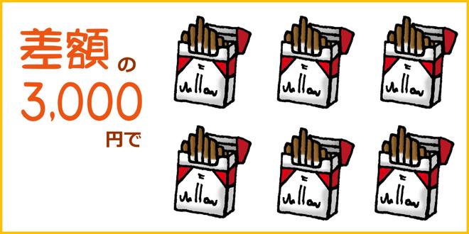 差額の3000円で、近所のコンビニのタバコが10個買えちゃいます。カートピア石橋/島根県松江市