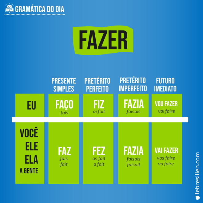 Verbe Faire Fazer En Portugais Lebresilien