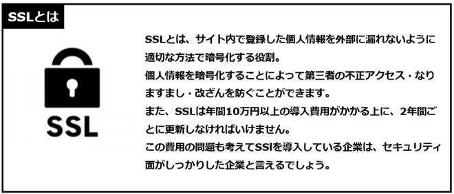 ライフメディアSSL暗号通信で収入