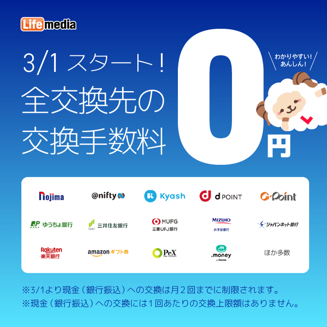 アンケートサイト比較一覧ランキング3位ライフメディアでの交換手数料は0円