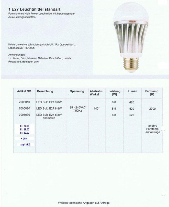 LED Leuchtmittel E27 Standard