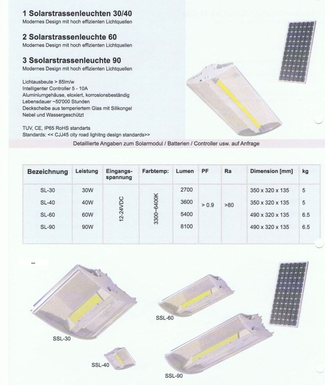 Solarstrassenleuchte 30/40, 60, 90 Watt