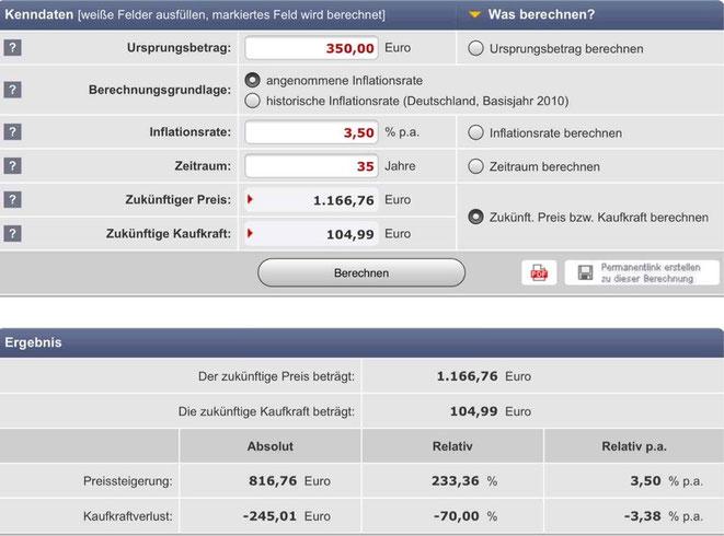 Rentenbeginn Berechnen : rentenberechnung rentenl cke berechnen finanzdurchblick ~ Themetempest.com Abrechnung