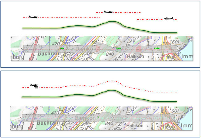 TopoFlight Mission Planner - TopoFlight Systems