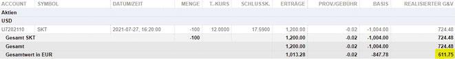 freaky finance, Verkauf Tanger Factory Outlet, SKT, Ausbuchung via Covered Call, Wertpapierabrechnung