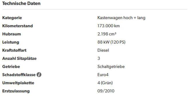 Transportervermietung, passives Einkommen, Citroen Jumper L3H2, Kastenwagen, freaky finance, Anzeige bei mobile.de
