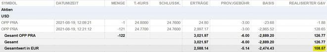 freaky finance, Verkauf Preferred Stock, OPP PRA, Preferred Shares