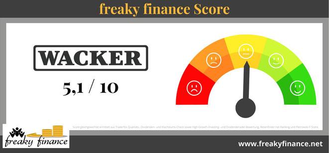 freaky finance, Score, Wacker Chemie, Aktien Score, Tachonadel, Tachometer, Bewertung