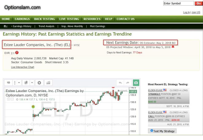freaky finance, Optionshandel, Optionslam, Screenshot, Estee Lauder