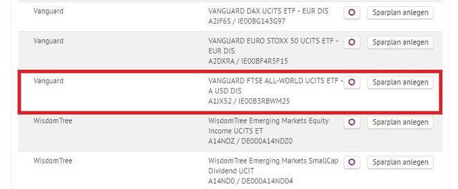 ETF Sparplan -  Vermögensaufbau an der Börse kann auch einfach sein - Schritt für Schritt zum erfolgreichen Vermögensaufbau in Eigenregie durch passives Investieren in Indexfonds @ freaky finance