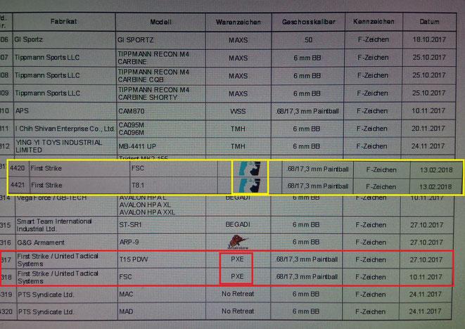 Das ist die PTB Zulassungliste in der die First Strike FSC mehrfach zu finden ist. Sie wurde sogar als Pepperball TCP für den deutschen Markt zugelassen (nicht auf dem Foto zu sehen).