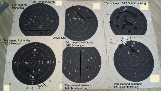 Ergebnisse, Präzision und Streukreise des Kolarms Phenix Halbautomaten. 4cm Streukreis aufgelegt auf 25m und liegend freihändig 10cm.