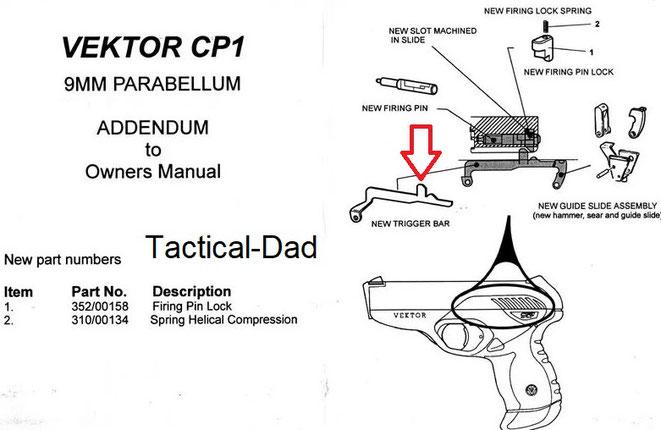 Diese Skizze wurde den  überarbeiteten Vektor CP1  beigelegt und zeigt die neu eingebauten Teile. Am leichtesten zu erkennen sind diese Pistolen an dem rot markierten Teil an der Abzugsstange.