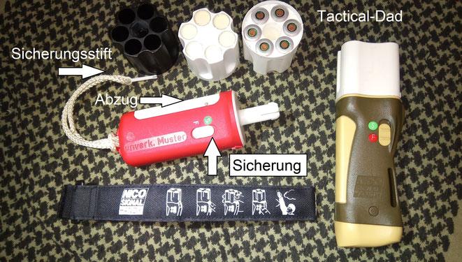In das Magazin des Nico Signalgebers passen 6 Schuss. Das Magazin wird von Hand weitergedreht. Der Sicherungsstift muss raus gezogen werden, dann wird entsichert und man drückt den großen weißen Knopf seitlich ein, dann zünden die Leuchtkugeln.
