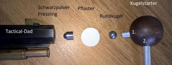 Ardesa Patriot, Schwarzpulver Pressling, Pflaster, Rundkugel und der Kugelstarter (ein sehr praktisches Hilfsmittel).