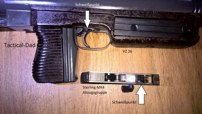 Wenn eine MP kürzer als 60cm ist muss der Abzugsmechanismus deaktiviert werden.
