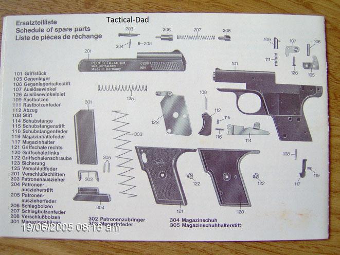 Anleitung der Perfecta Pistole